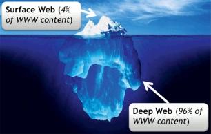 deep-web